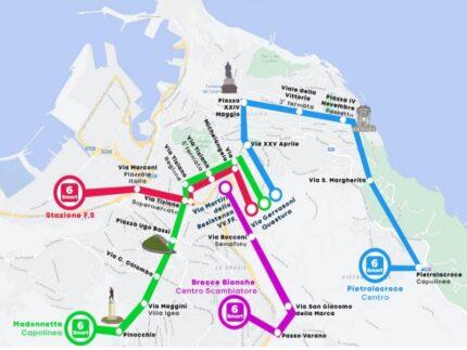 Mappa del servizio 6Smart